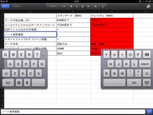スプレッドシートをiPadminiで編集する方法