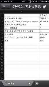 スプレッドシート ドキュメントをiPhone5で編集する方法