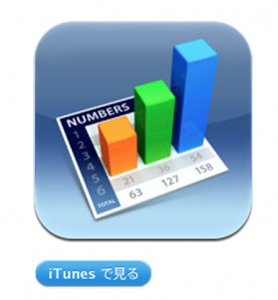 Macのエクセル iPadmini
