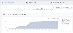 フェイスブック解析画面