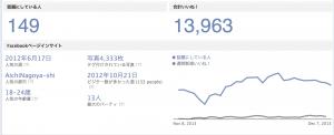 名古屋商科大学 Facebook分析