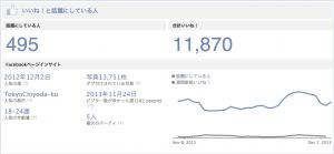 東京大学Facebook解析