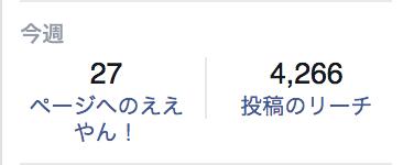 Facebook 広告結果 関西弁