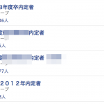 facebookで内定者リスト漏洩